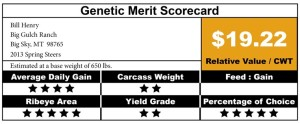 montana verified beef genetic merit scorecard